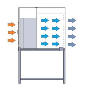 Laminar Flow hood_Horizontal Airflow Diagram