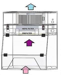 Ductless Exhaust Hood airflow diagram