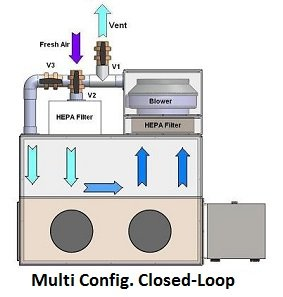 Closed_Loop_GloveBox_multi