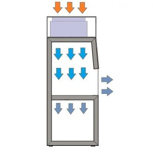 Laminar Flow hood_Vertical Airflow Diagram